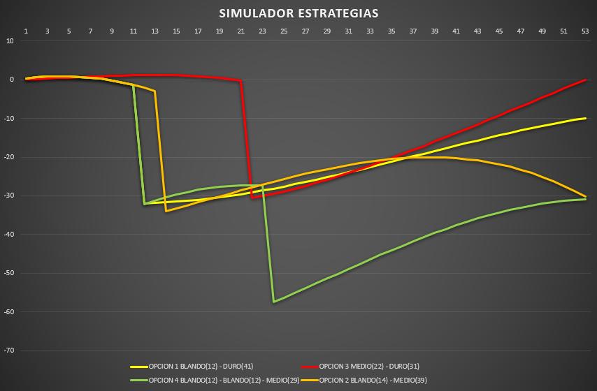 simulador_estrategias_10.png