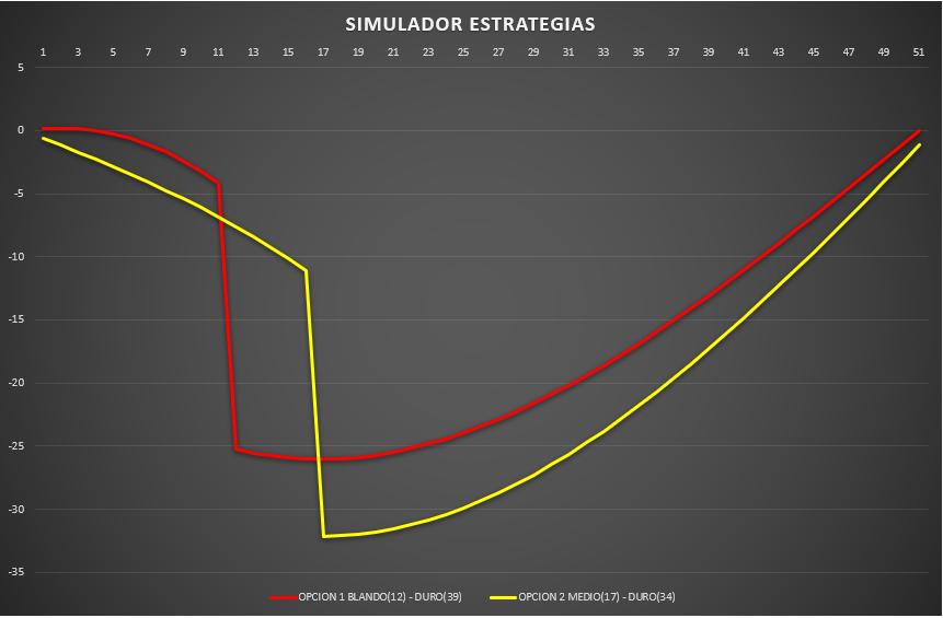 simulador_estrategias_13.png
