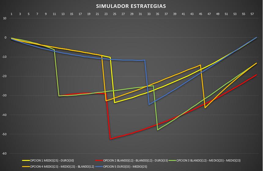 simulador_estrategias_16.png