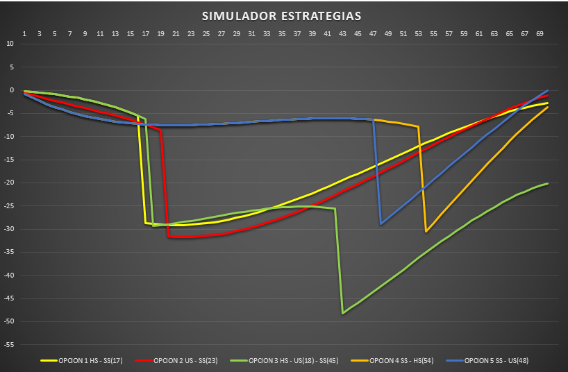 simulador_estrategias_3.png