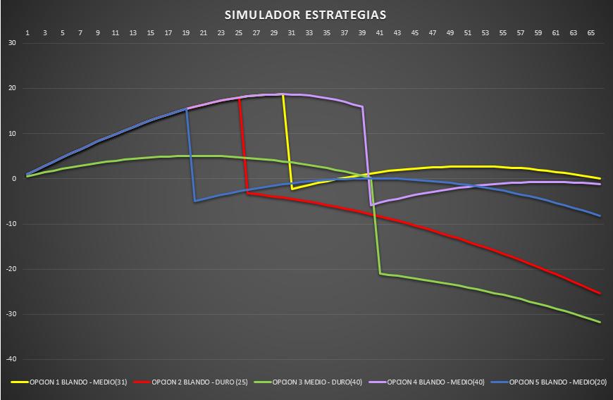 simulador_estrategias_4.png