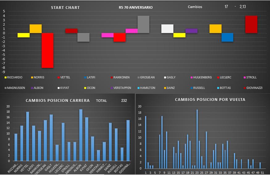 start_chart_20.png