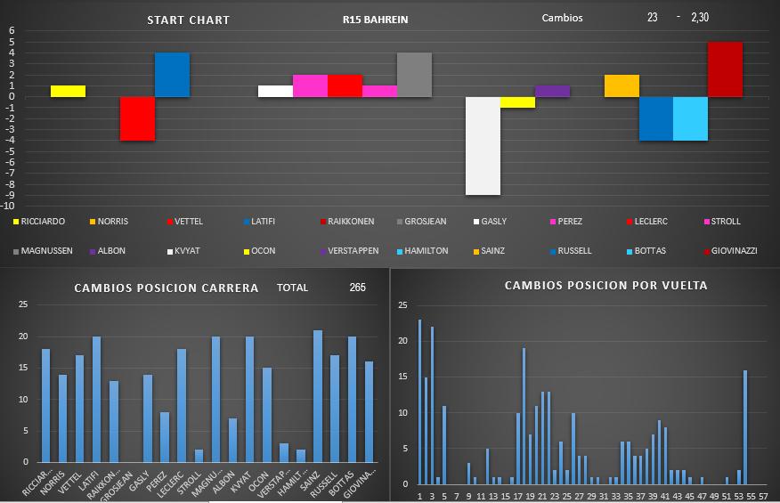 start_chart_30.png