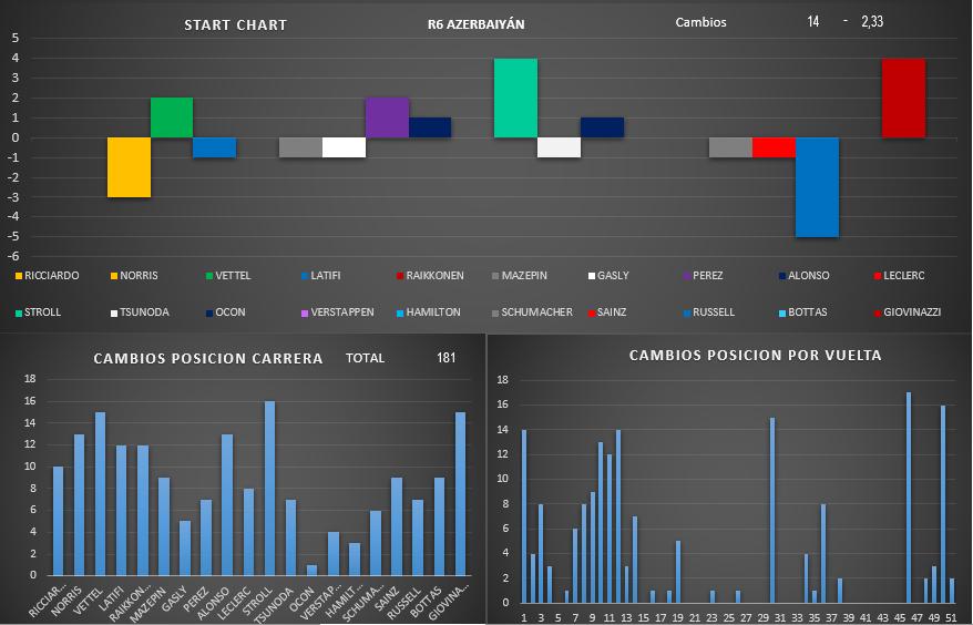 start_chart_33.png