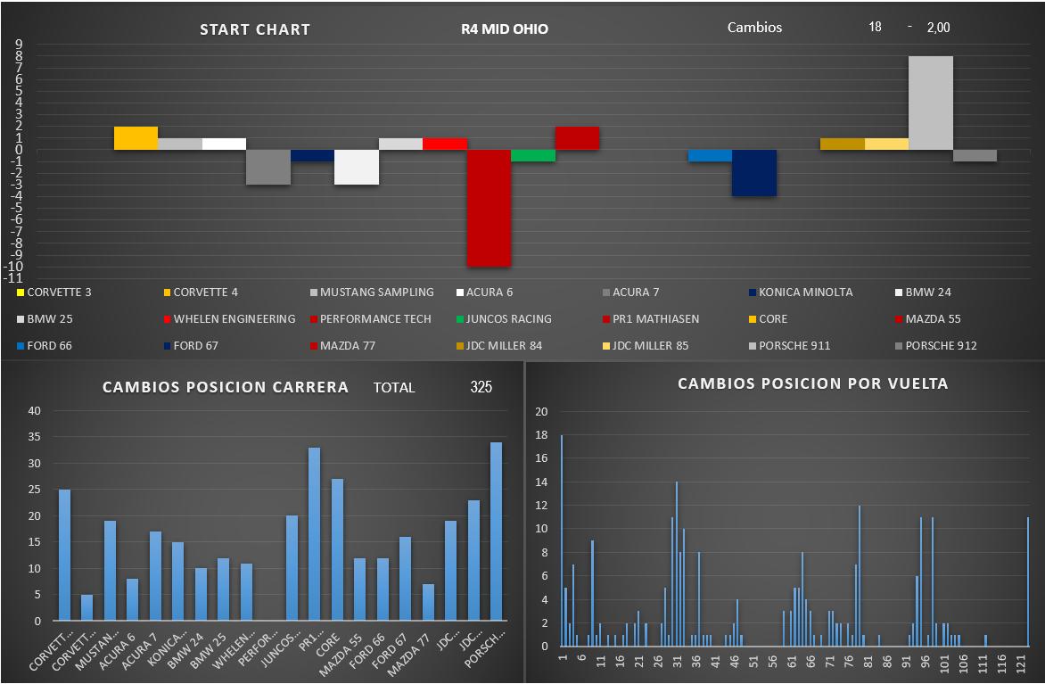 start_chart_6.png