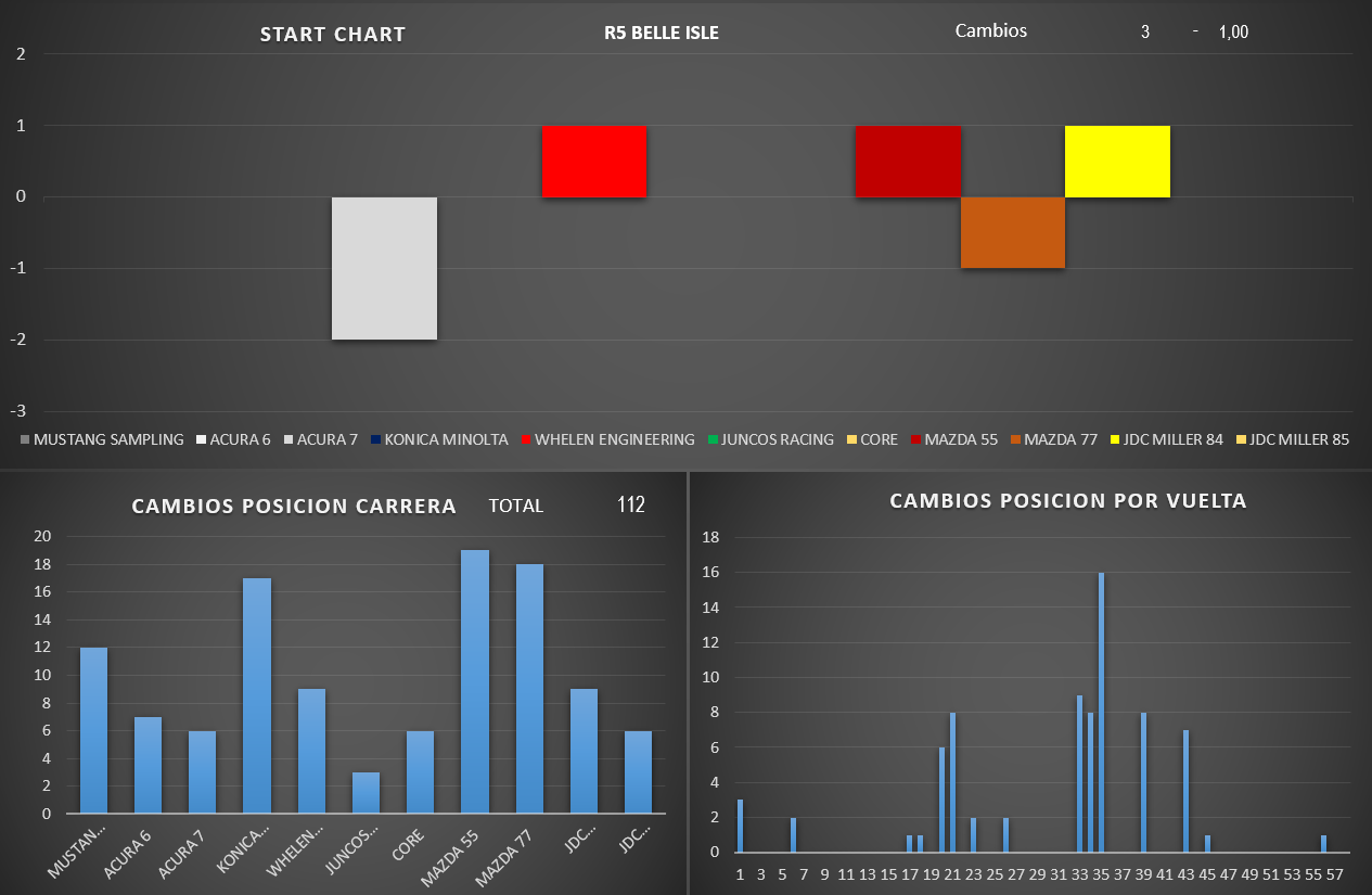 start_chart_7.png