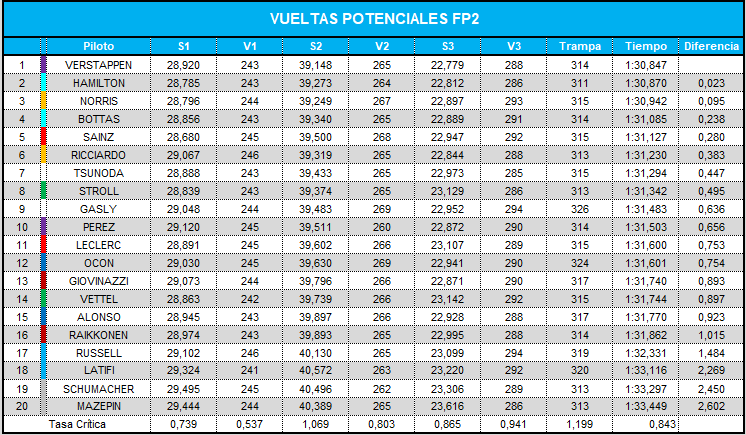 vuelta_potenciales_fp2.png