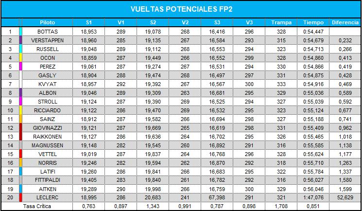 vueltas_potenciale_fp2.png