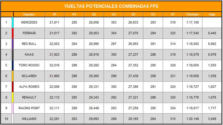 vueltas_potenciales_combinadas_18.png