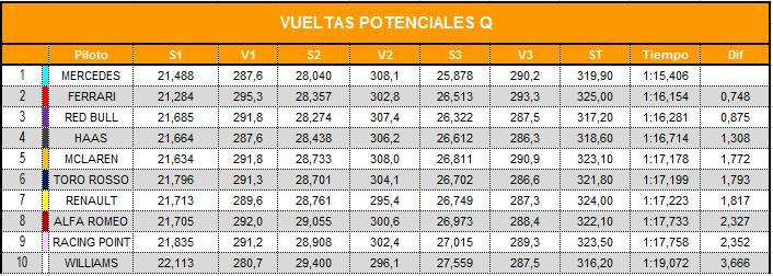 vueltas_potenciales_combinadas_19.png