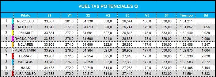 vueltas_potenciales_combinadas_q_12.png