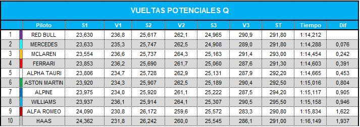 vueltas_potenciales_combinadas_q_15.png
