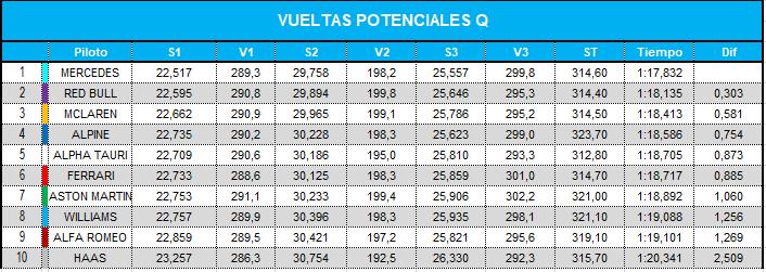 vueltas_potenciales_combinadas_q_16.png
