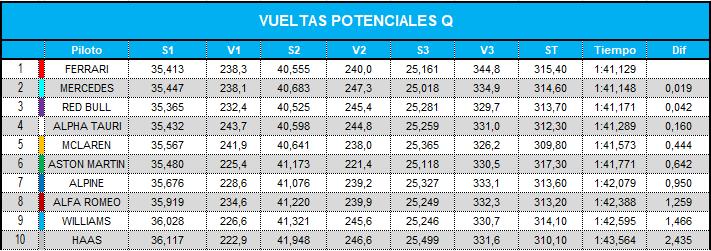 vueltas_potenciales_combinadas_q_17.png