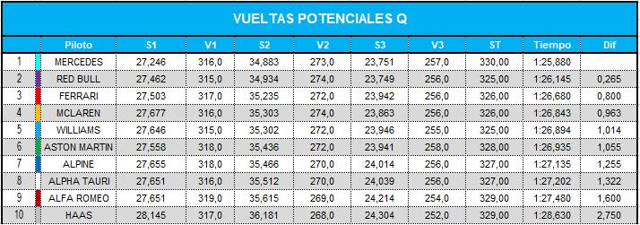 vueltas_potenciales_combinadas_q_18.png