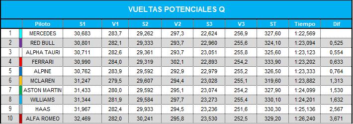 vueltas_potenciales_combinadas_q_21.png