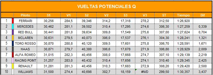 vueltas_potenciales_combinadas_q_6.png