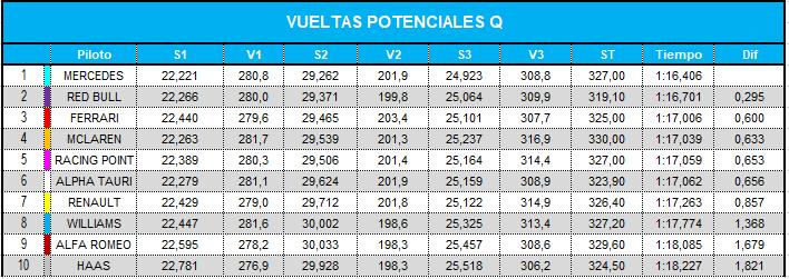 vueltas_potenciales_combindas_q.png