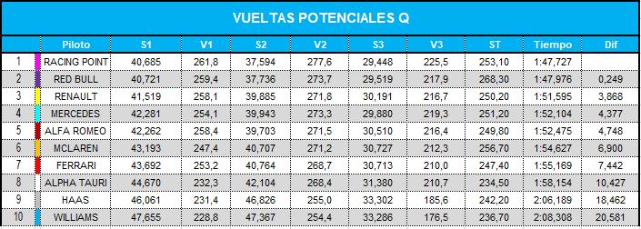 vueltas_potenciales_combindas_q_0.png