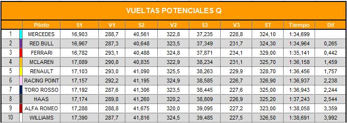 vueltas_potenciales_equipo_q.png