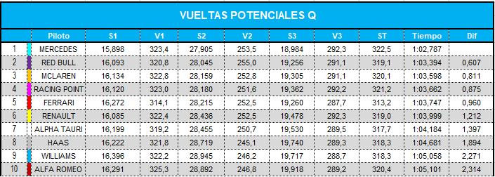 vueltas_potenciales_equipos_q.png