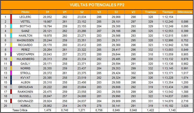 vueltas_potenciales_fp2_26.png