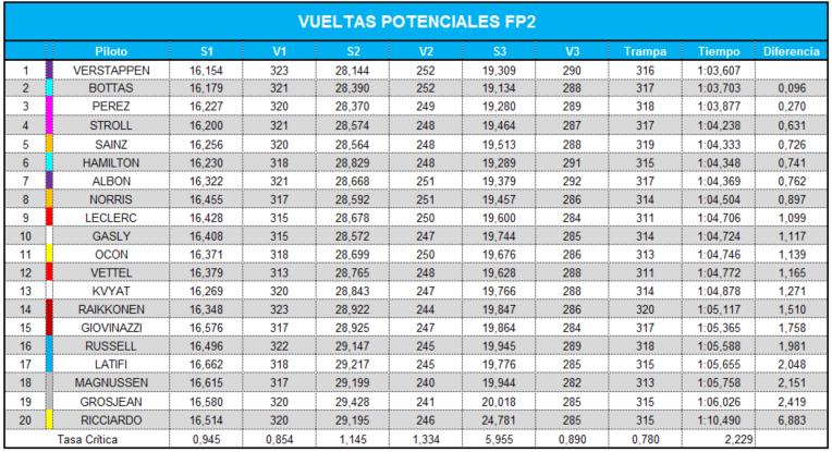 vueltas_potenciales_fp2_35.png
