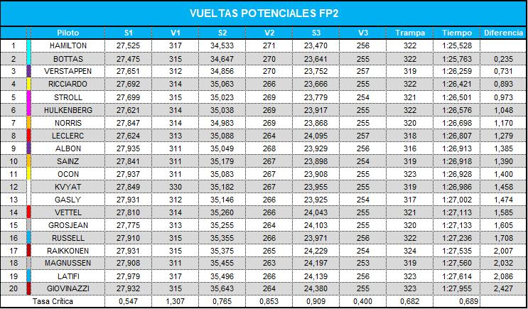 vueltas_potenciales_fp2_37.png