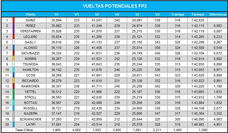 vueltas_potenciales_fp2_47.png