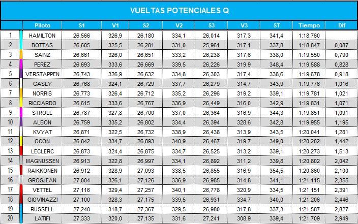 vueltas_potenciales_q_2020.png
