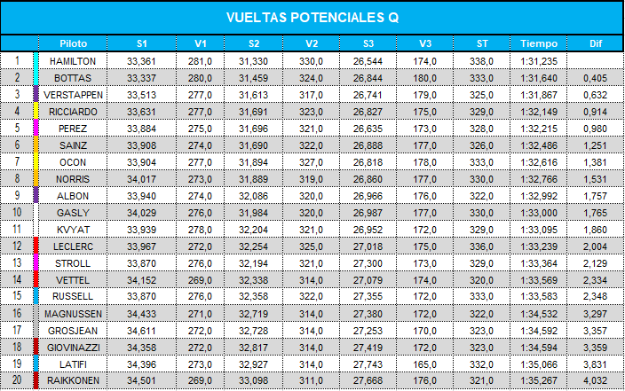 vueltas_potenciales_q_57.png
