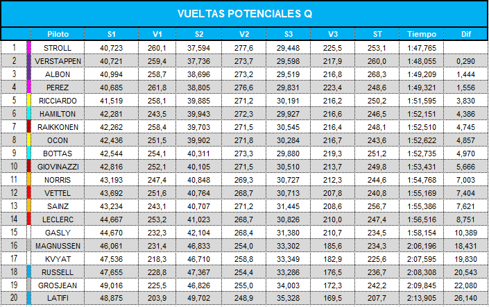 vueltas_potenciales_q_60.png