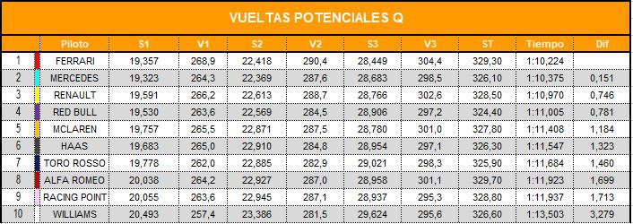 vueltas_potenciales_q_combinadas_0.png