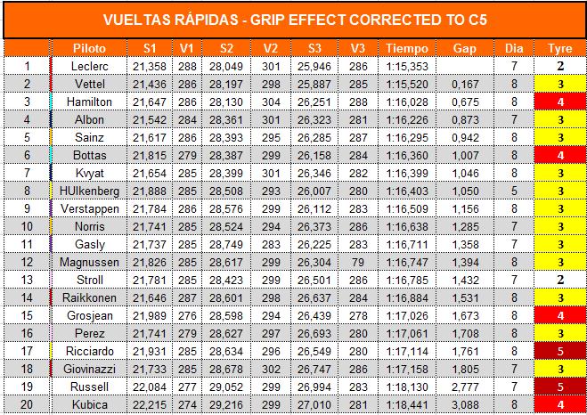 vueltas_rapidas_-_grip_corrected.png