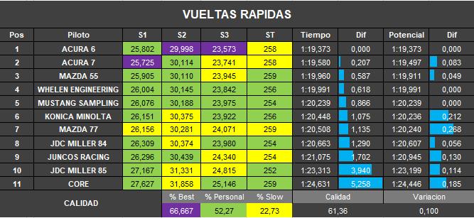 vueltas_rapidas_12.png