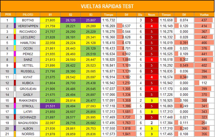 vueltas_rapidas_test_0.png