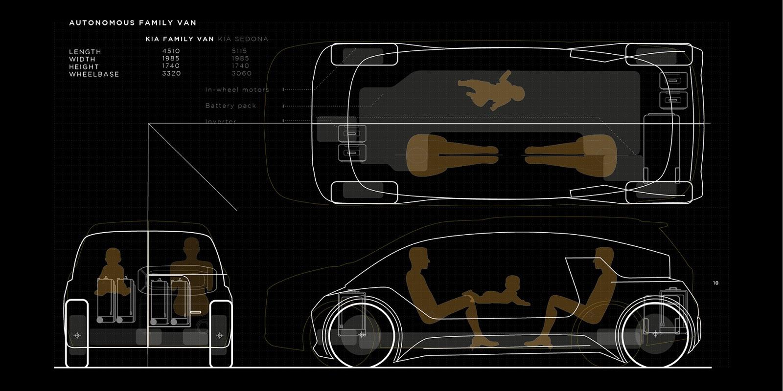 kia-autonomous-van-concept-5.jpg