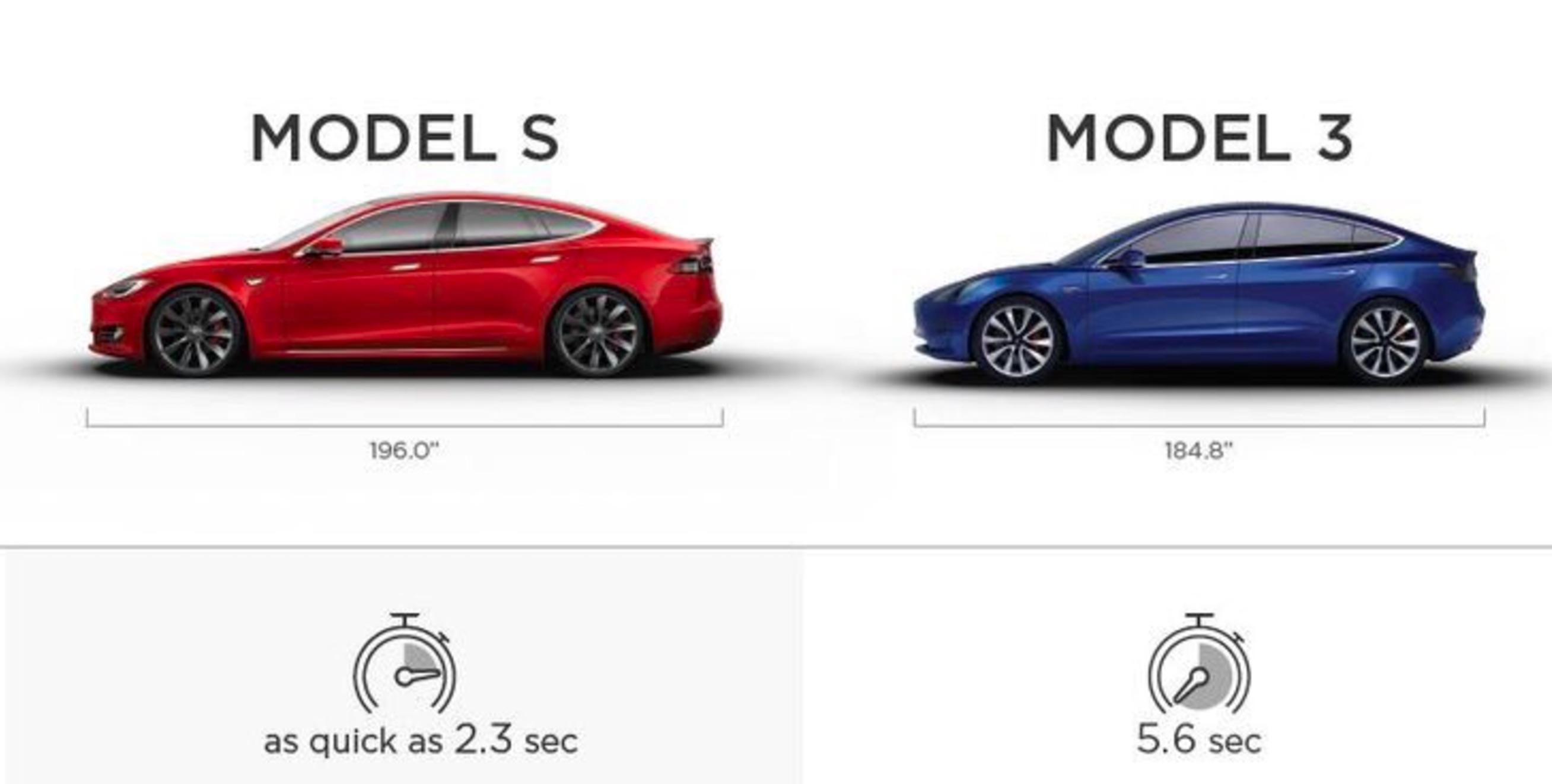 model_3_x_model_s.jpg
