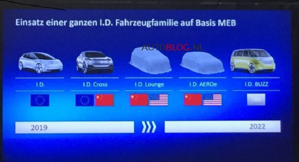 volkswagen_5_modelos_electricos_-_soymotor.com.jpg