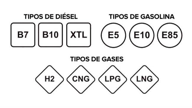 etiquetas-gasolina.jpg