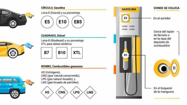 etiquetas_gasolina_2.jpg