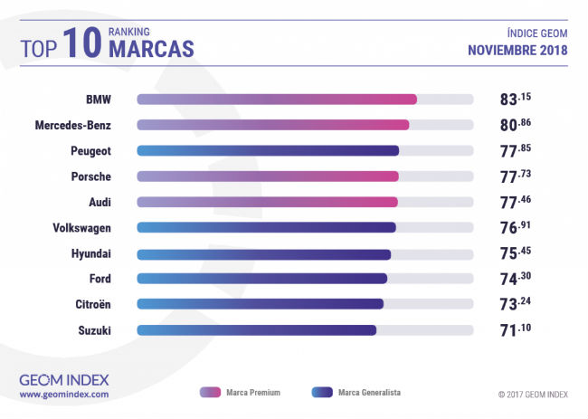 top_10_marcas.jpg