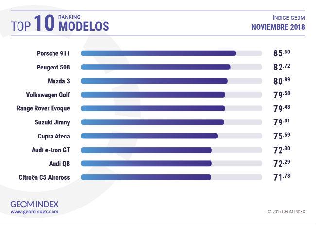 top_10_modelos.jpg