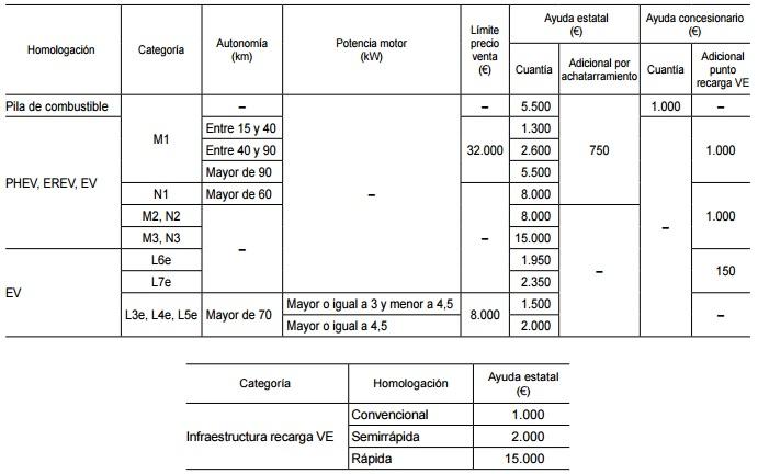 cuantia_ayudas_2.jpg