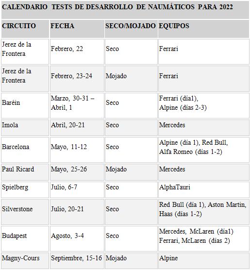 calendario_test_pirelli.png