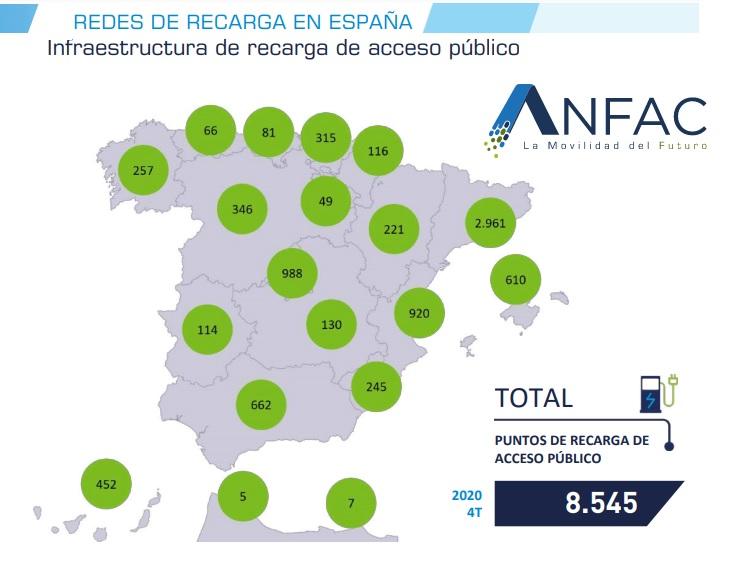 anfac_electrolineras.jpg