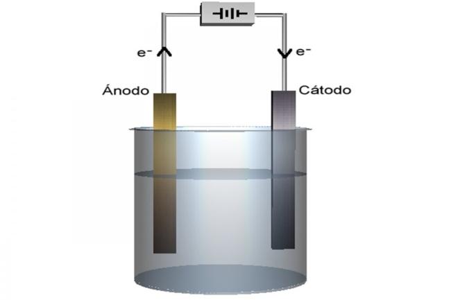 catodo-anodo-bateria.jpg