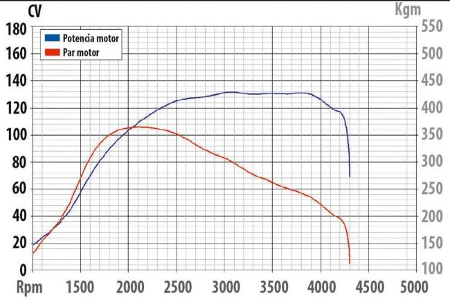 curvas-par-potencia.jpg