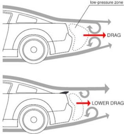 flujo-aire-trasera-coche.jpg