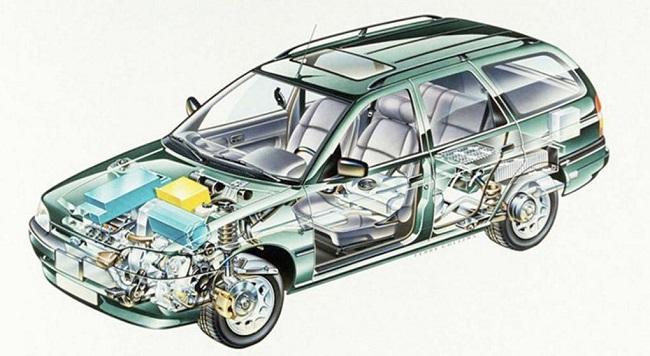 ford-escort-hybrid-esquema.jpg